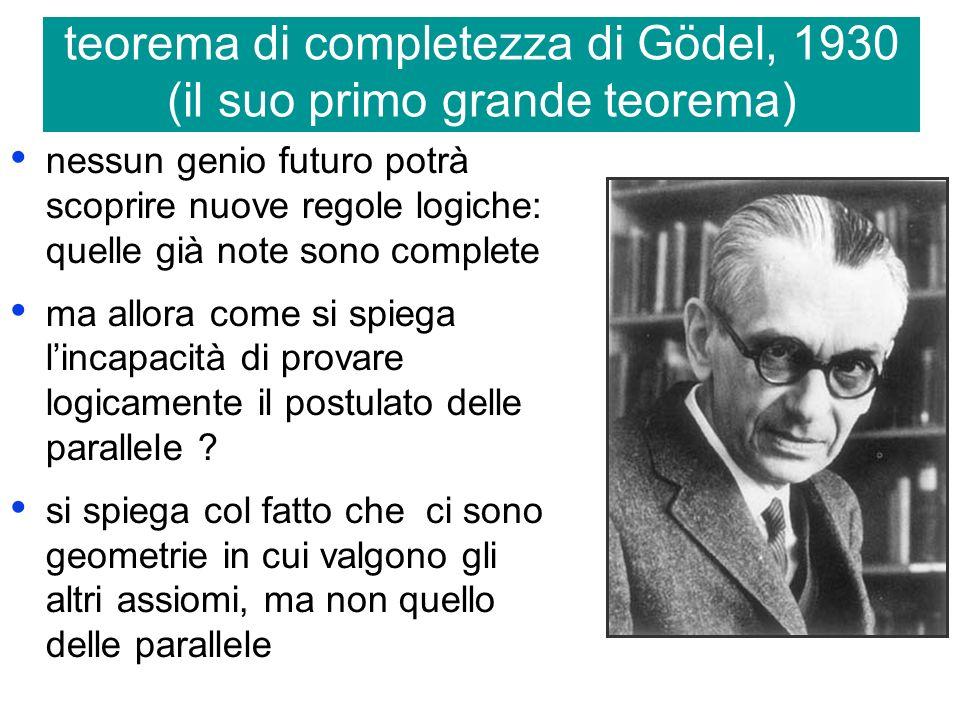 teorema di completezza di Gödel, 1930 (il suo primo grande teorema)
