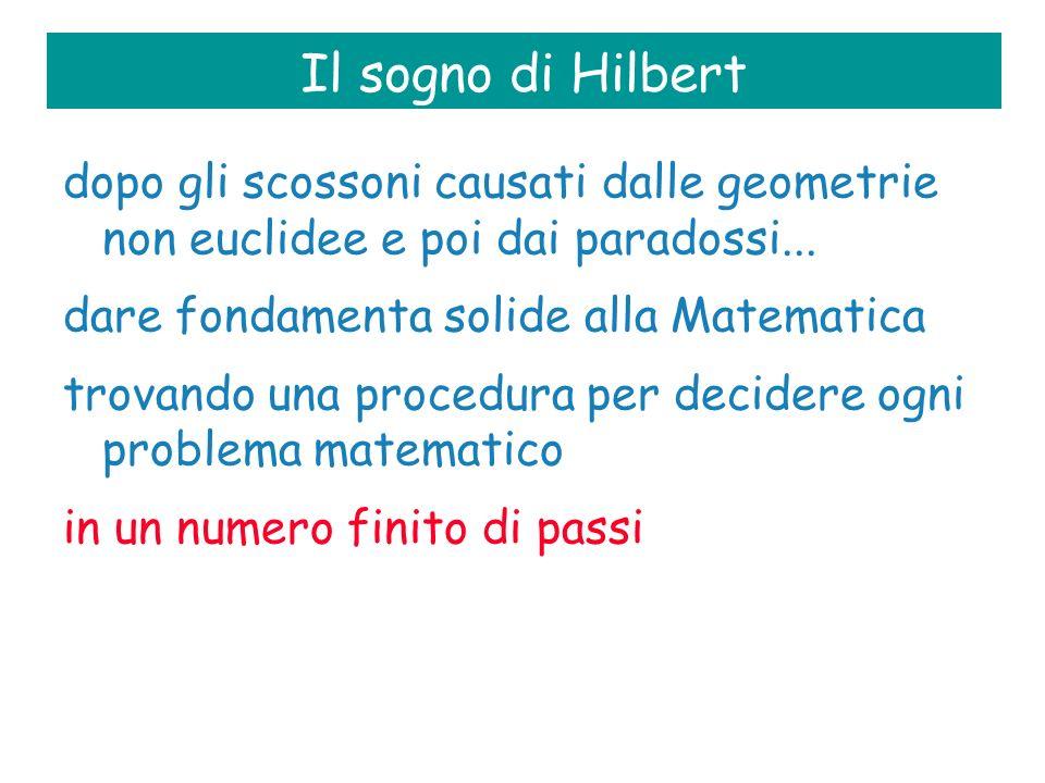Il sogno di Hilbert dopo gli scossoni causati dalle geometrie non euclidee e poi dai paradossi... dare fondamenta solide alla Matematica.