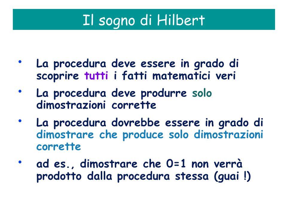 Il sogno di Hilbert La procedura deve essere in grado di scoprire tutti i fatti matematici veri.