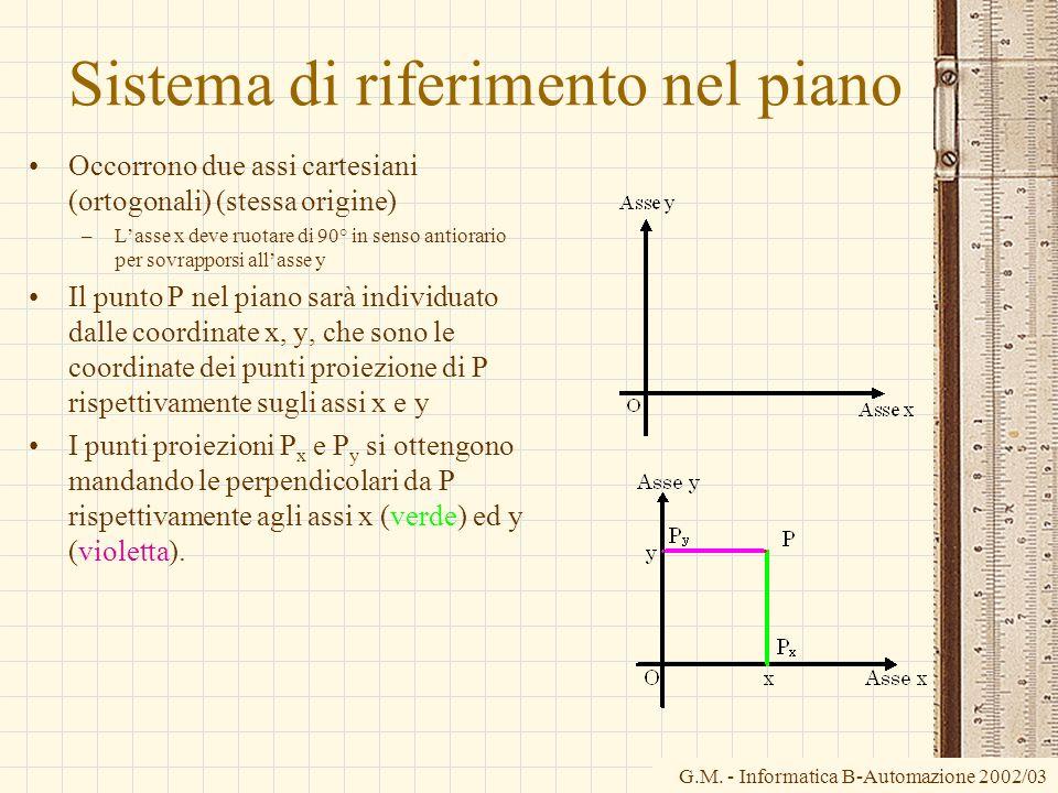Sistema di riferimento nel piano