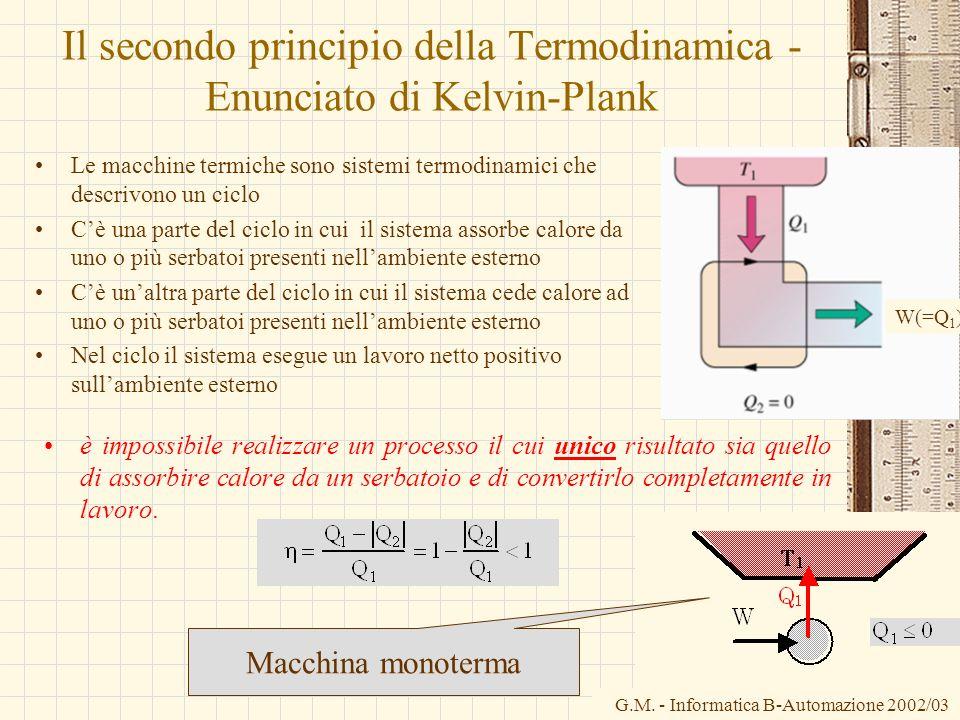 Il secondo principio della Termodinamica - Enunciato di Kelvin-Plank