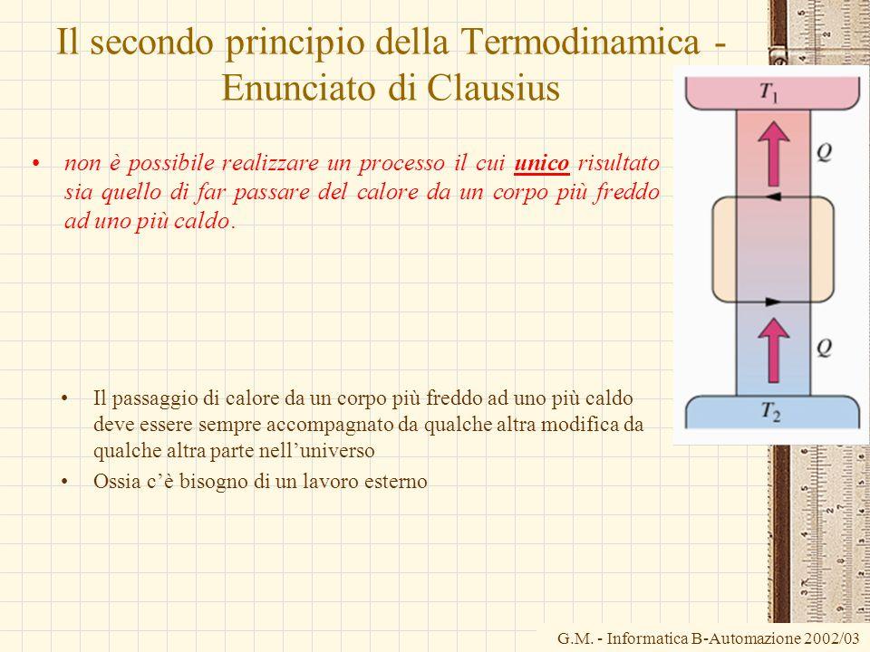 Il secondo principio della Termodinamica - Enunciato di Clausius