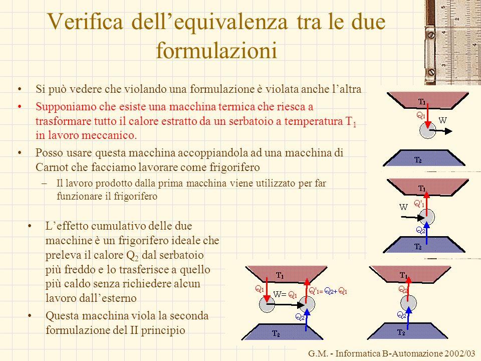 Verifica dell'equivalenza tra le due formulazioni