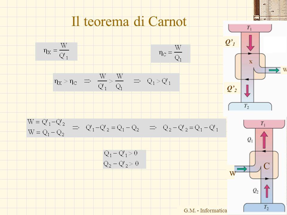Il teorema di Carnot Q'1 Q'2 w C