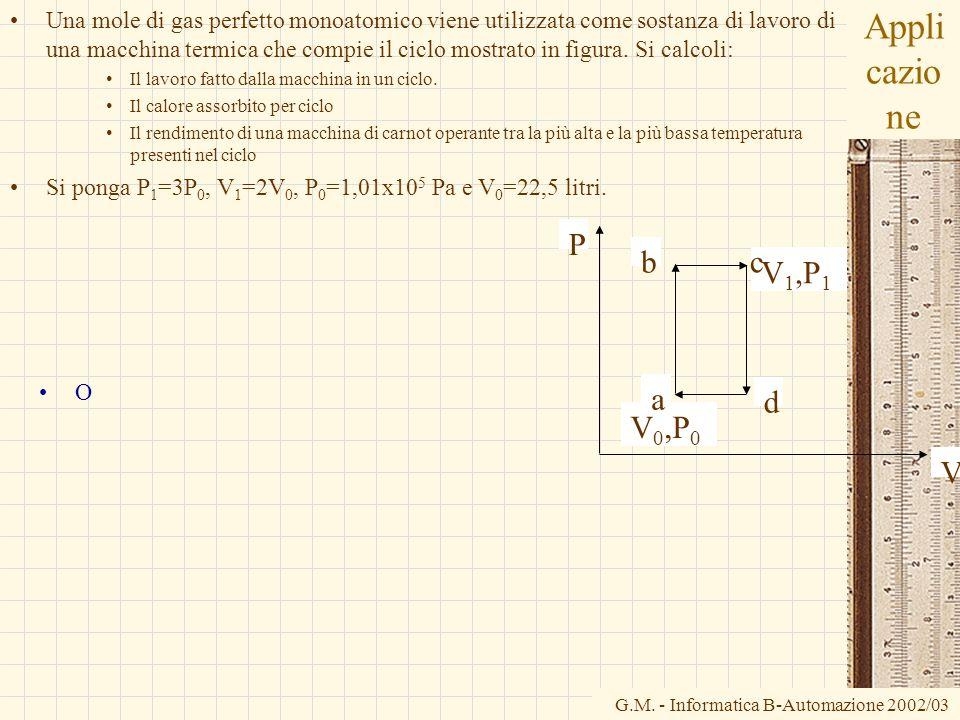 Applicazione P b c V1,P1 a d V0,P0 V