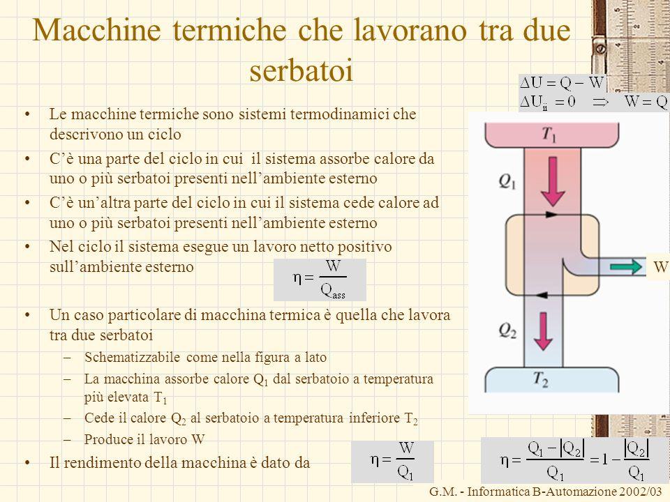 Macchine termiche che lavorano tra due serbatoi