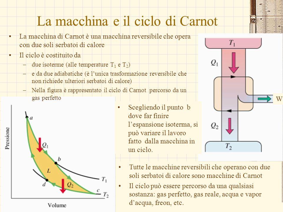 La macchina e il ciclo di Carnot