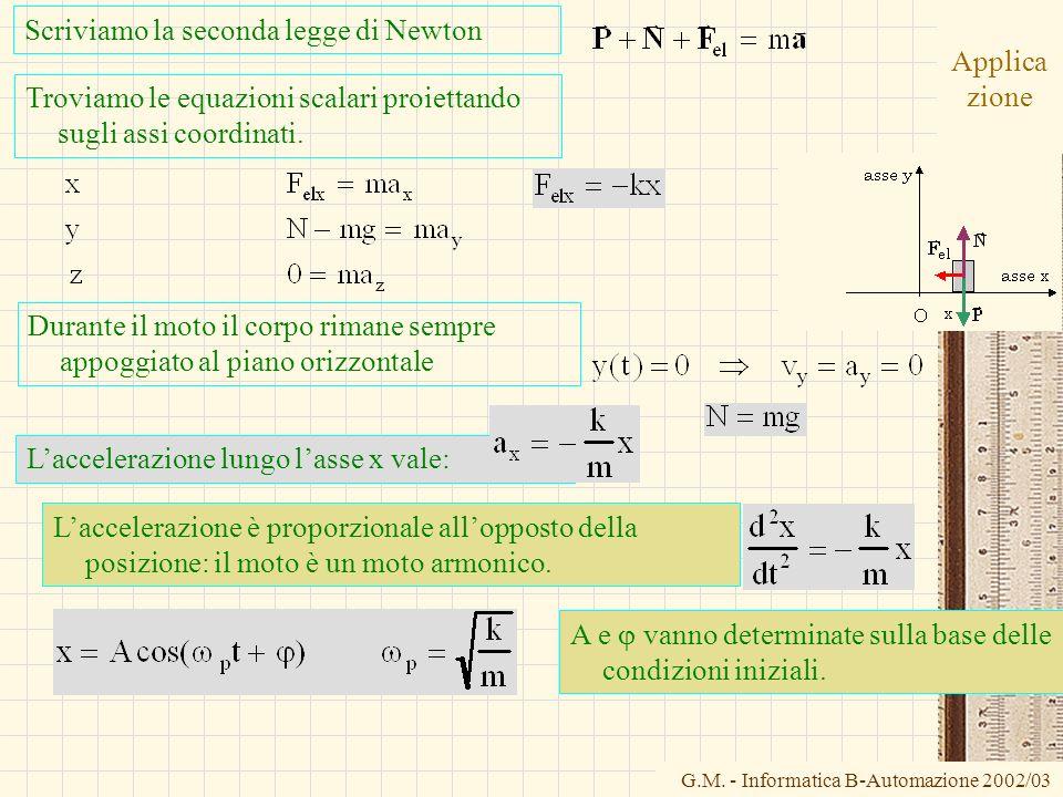 Scriviamo la seconda legge di Newton