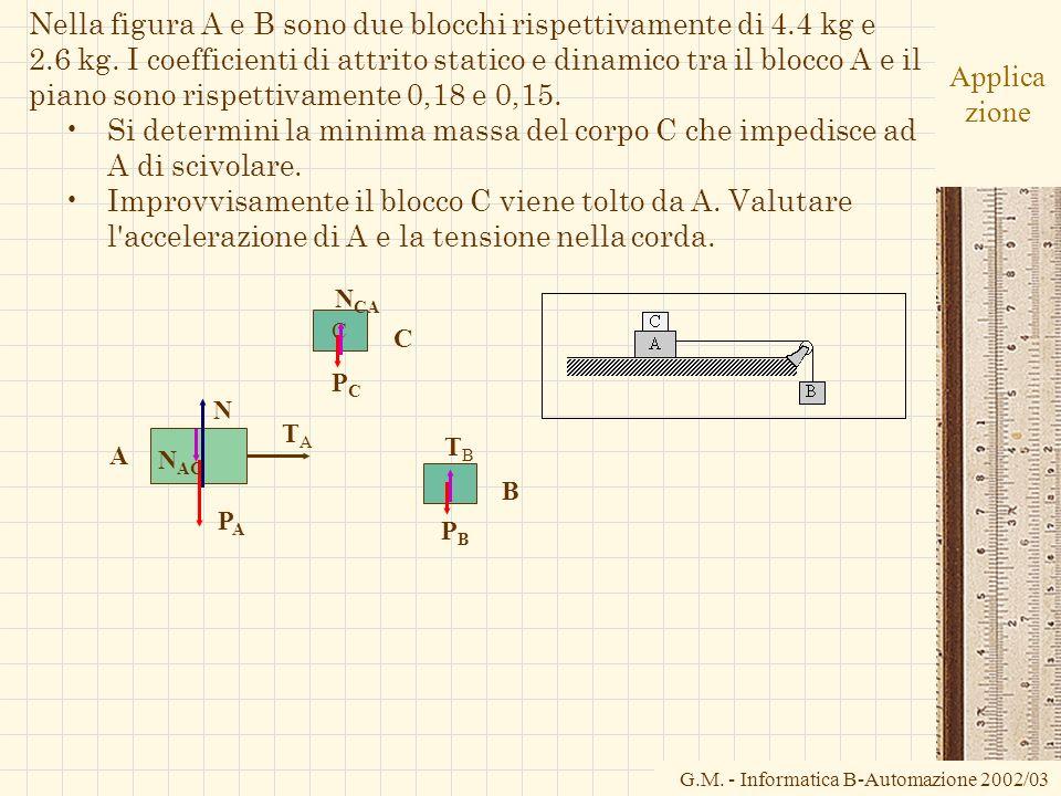 Nella figura A e B sono due blocchi rispettivamente di 4. 4 kg e 2