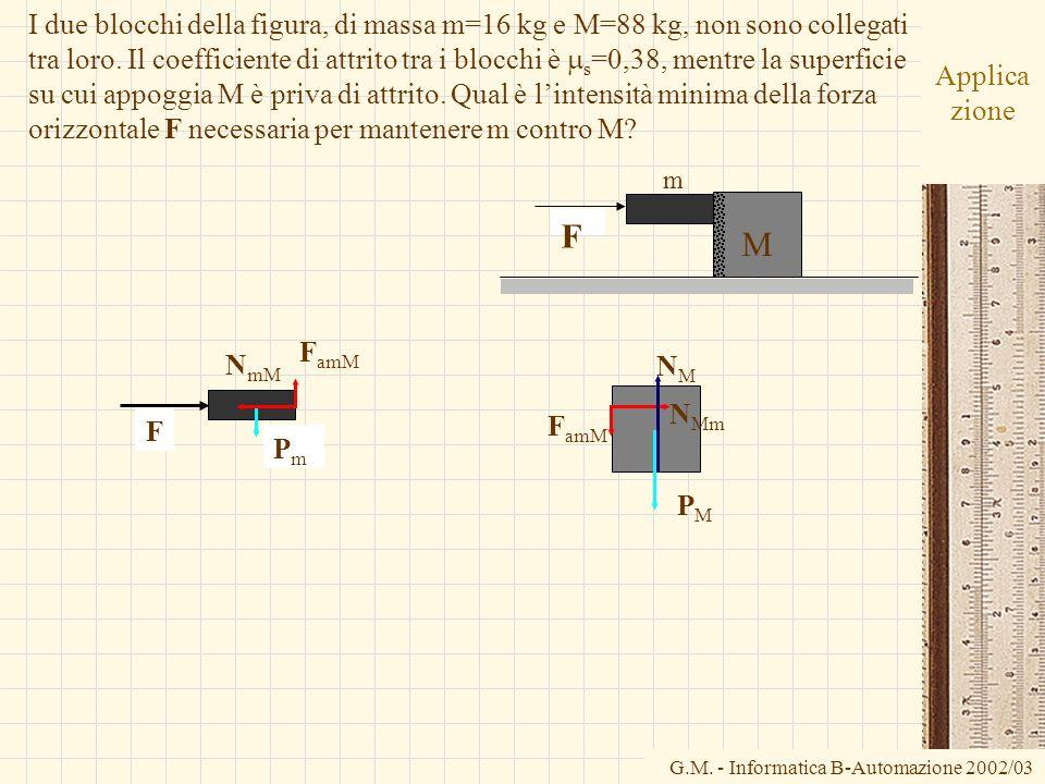 I due blocchi della figura, di massa m=16 kg e M=88 kg, non sono collegati tra loro. Il coefficiente di attrito tra i blocchi è ms=0,38, mentre la superficie su cui appoggia M è priva di attrito. Qual è l'intensità minima della forza orizzontale F necessaria per mantenere m contro M