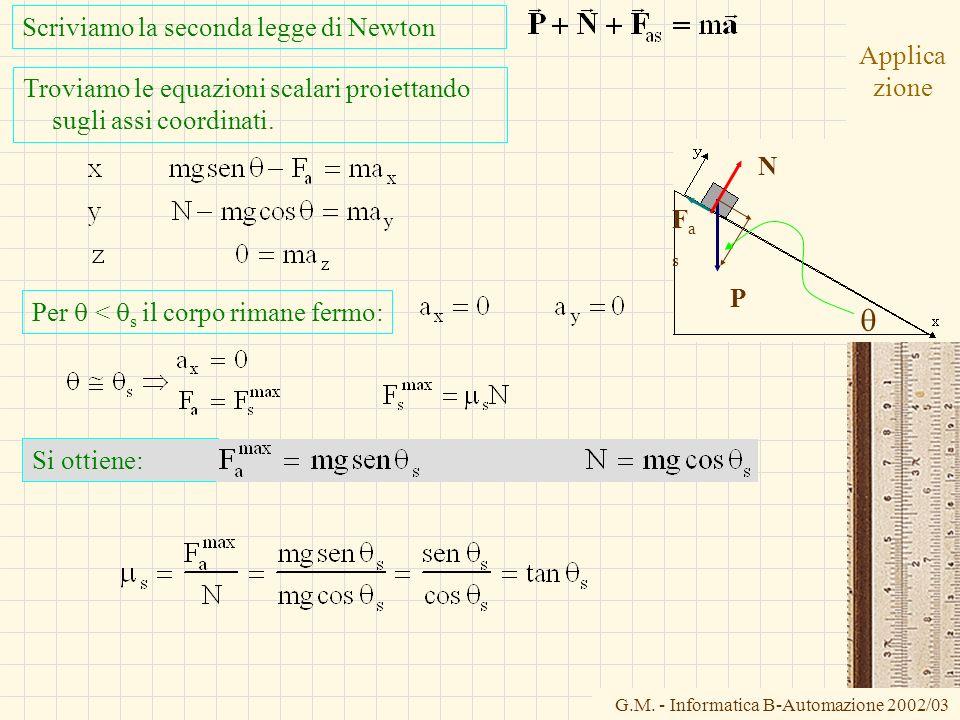 q Scriviamo la seconda legge di Newton Applicazione