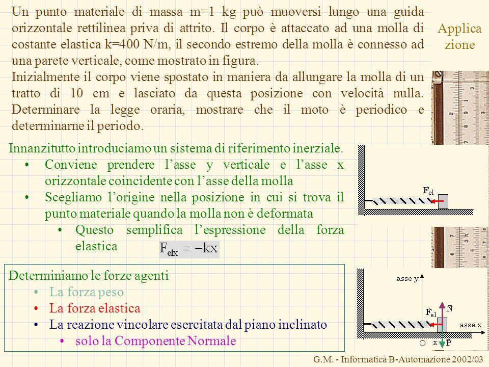 Un punto materiale di massa m=1 kg può muoversi lungo una guida orizzontale rettilinea priva di attrito. Il corpo è attaccato ad una molla di costante elastica k=400 N/m, il secondo estremo della molla è connesso ad una parete verticale, come mostrato in figura.
