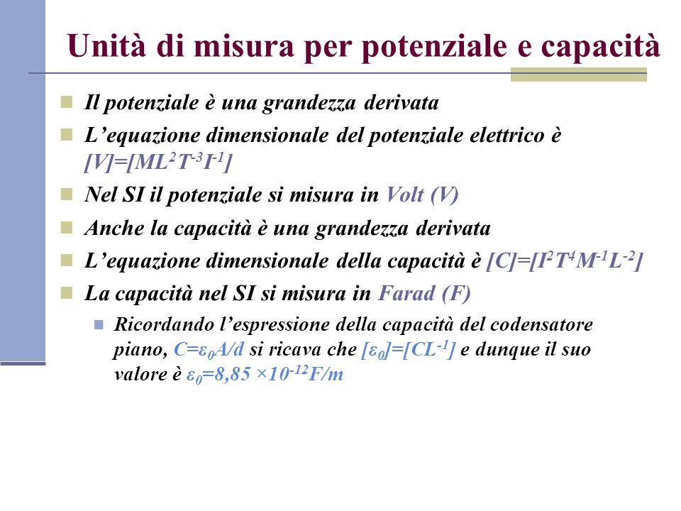 Unità di misura per potenziale e capacità