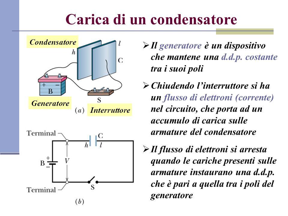 Carica di un condensatore