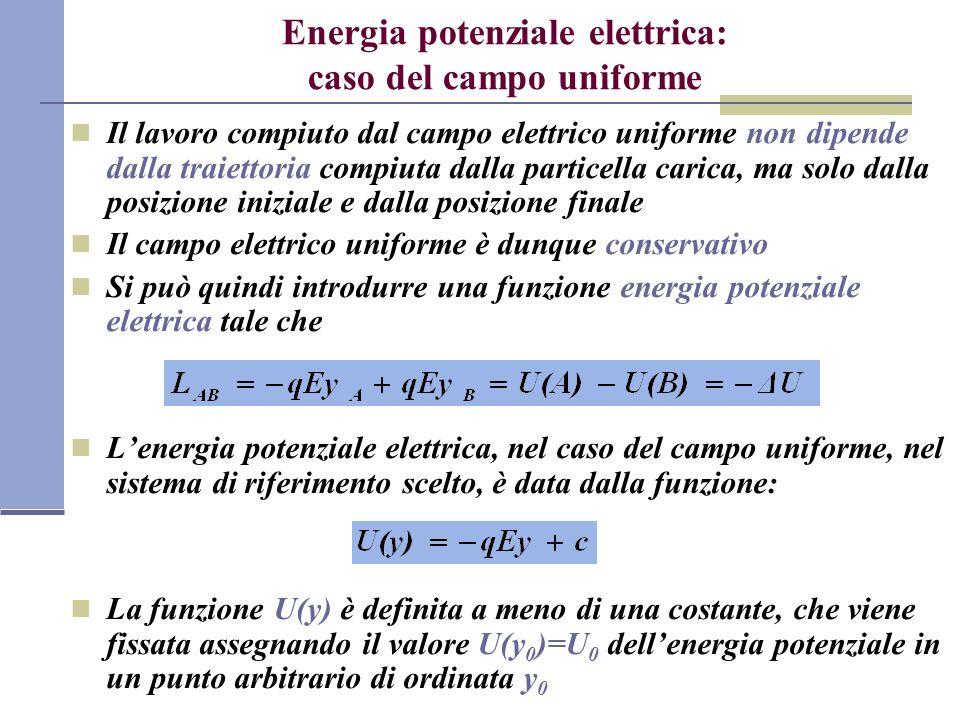 Energia potenziale elettrica: caso del campo uniforme