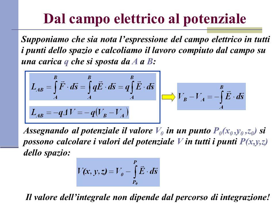 Dal campo elettrico al potenziale