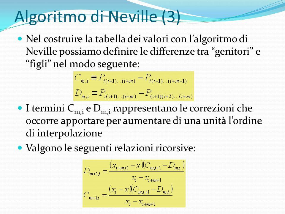 Algoritmo di Neville (3)