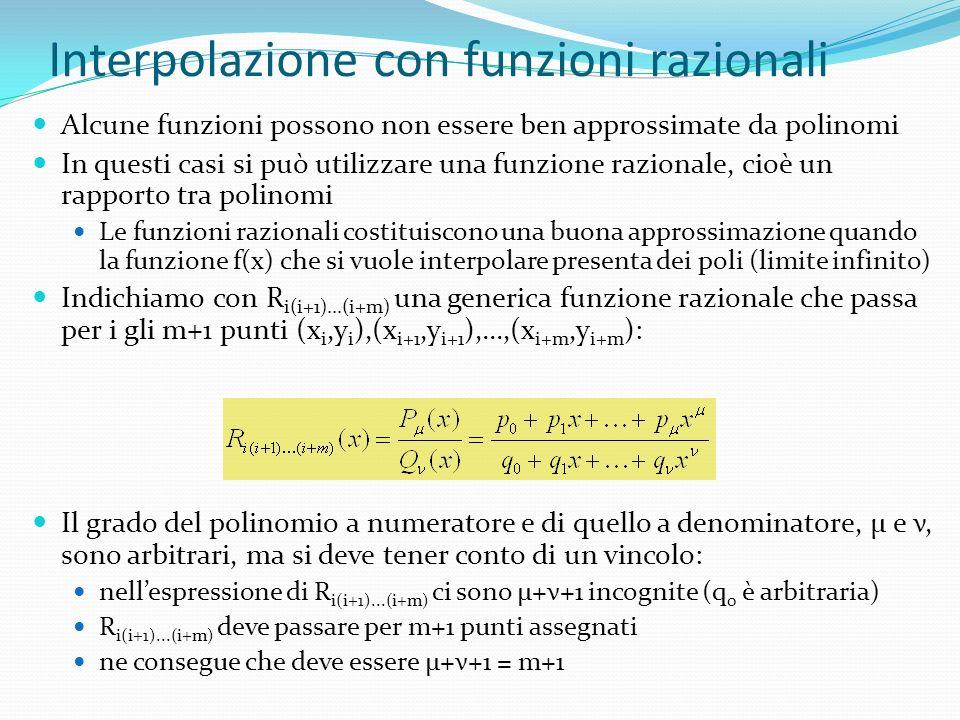 Interpolazione con funzioni razionali
