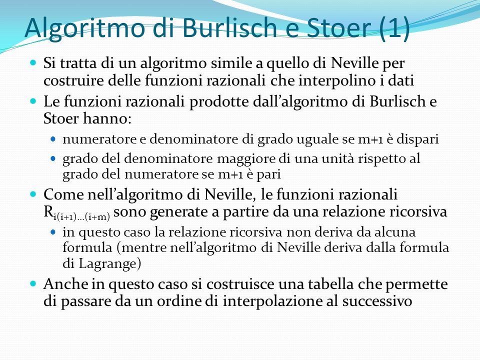 Algoritmo di Burlisch e Stoer (1)