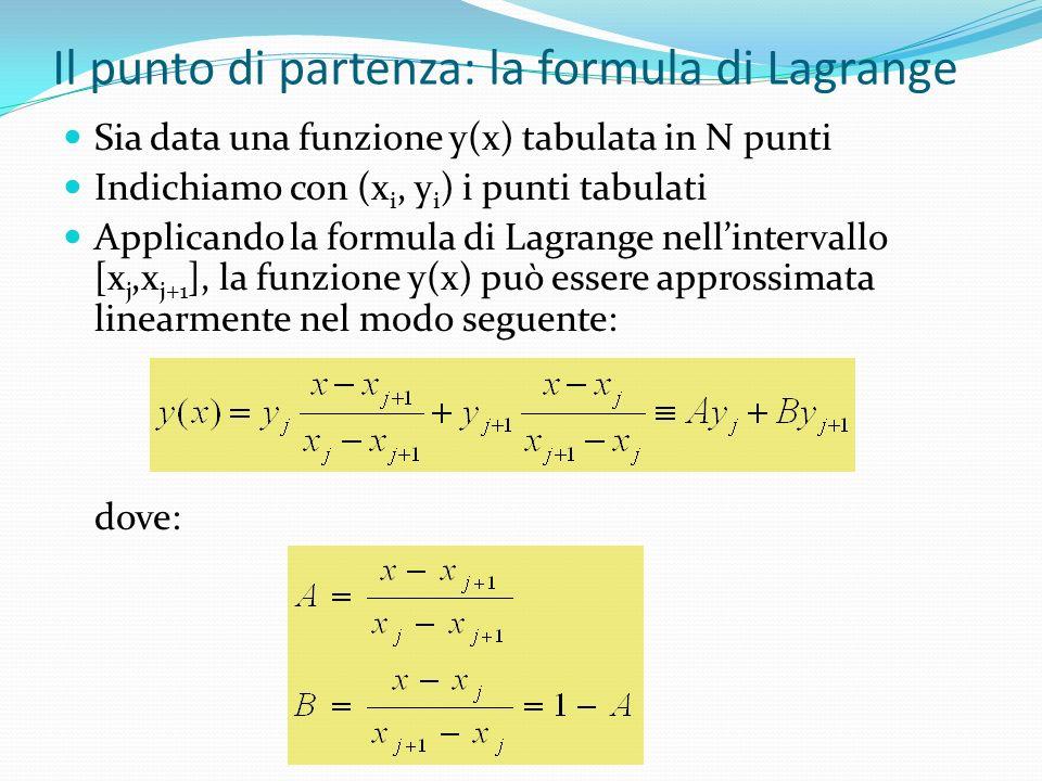 Il punto di partenza: la formula di Lagrange
