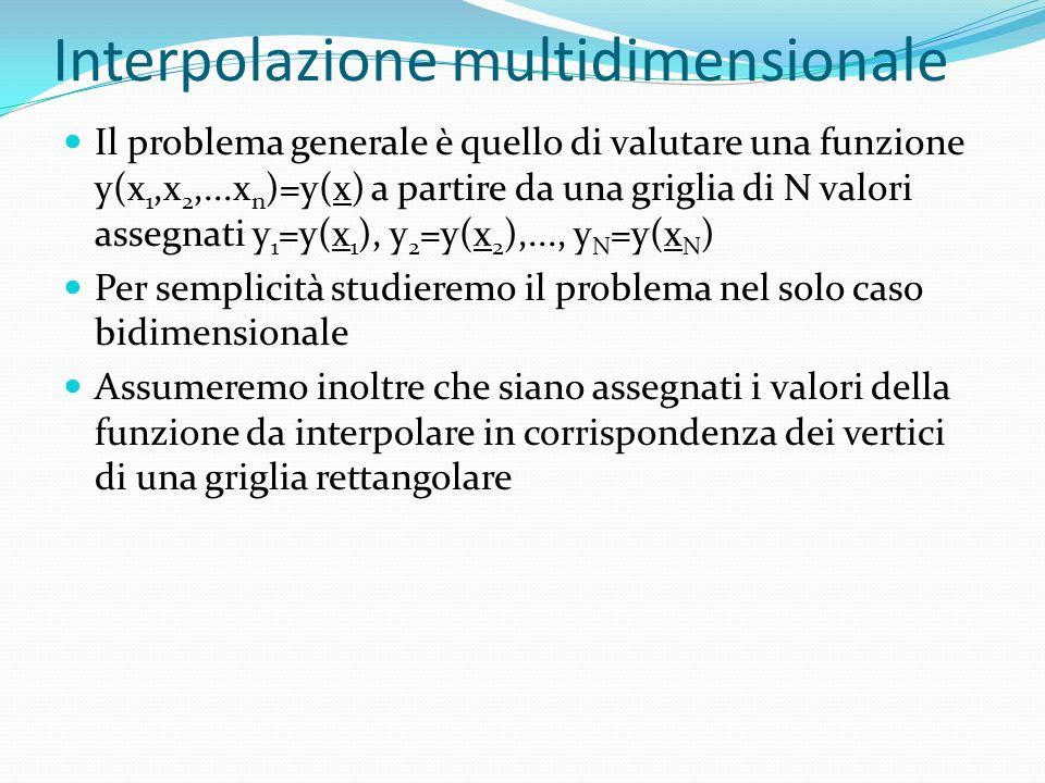 Interpolazione multidimensionale