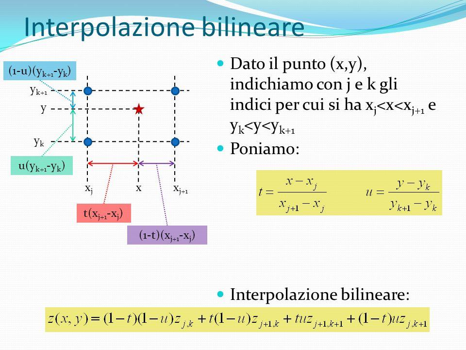 Interpolazione bilineare