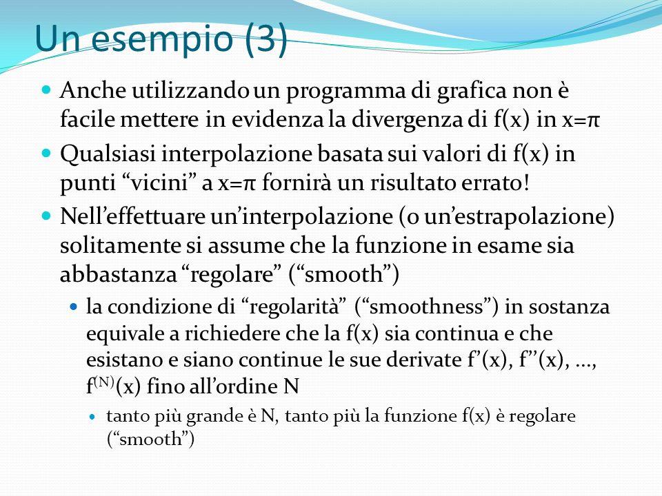 Un esempio (3) Anche utilizzando un programma di grafica non è facile mettere in evidenza la divergenza di f(x) in x=π.