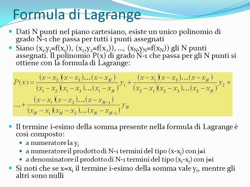 Formula di Lagrange Dati N punti nel piano cartesiano, esiste un unico polinomio di grado N-1 che passa per tutti i punti assegnati.