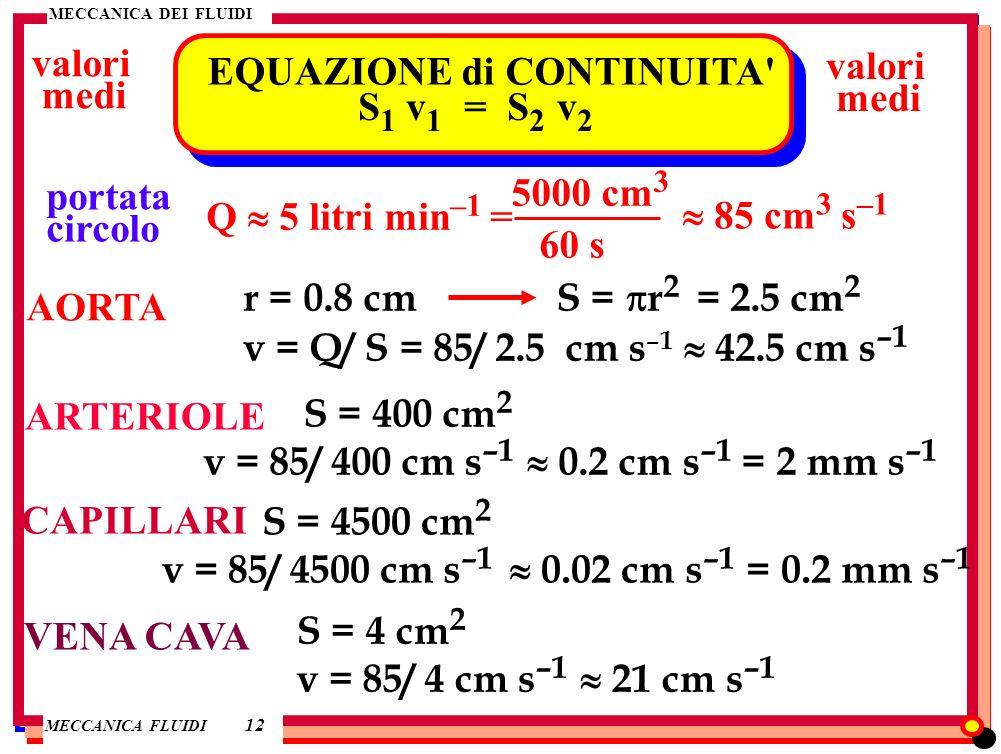 EQUAZIONE di CONTINUITA valori medi valori medi S1 v1 = S2 v2
