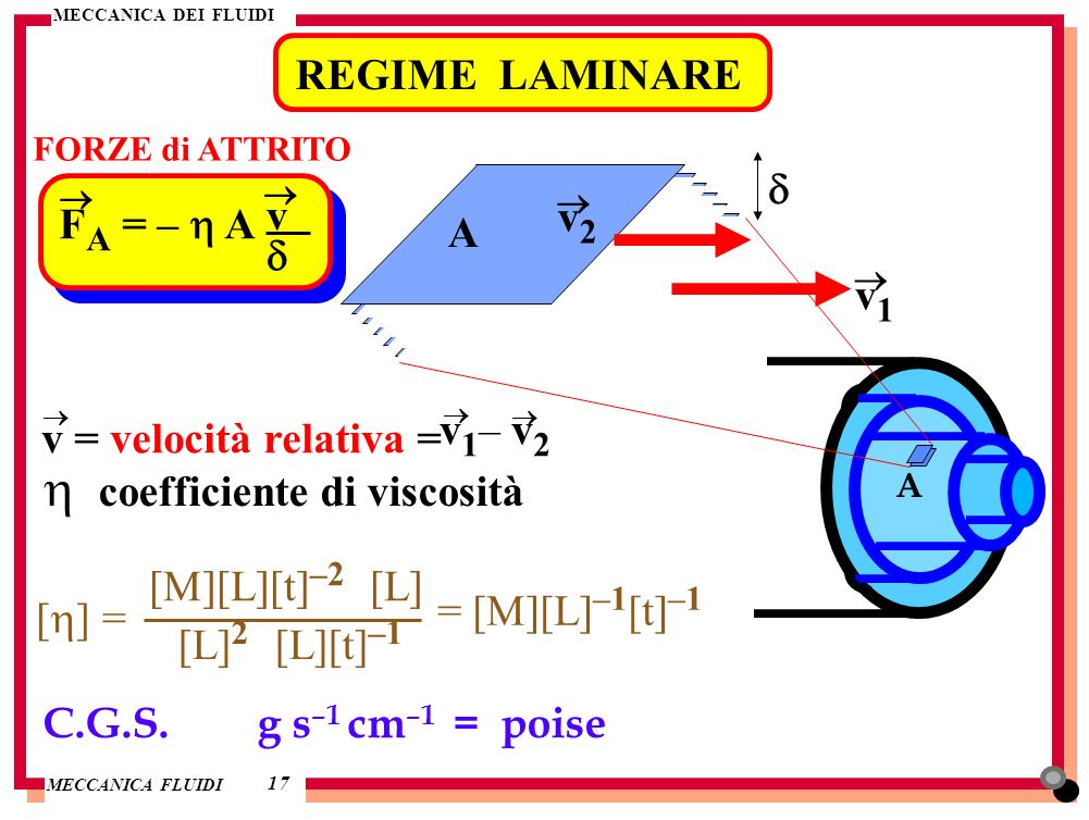 h coefficiente di viscosità