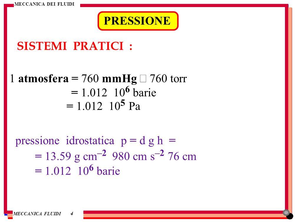 pressione idrostatica p = d g h = = 13.59 g cm–2 980 cm s–2 76 cm