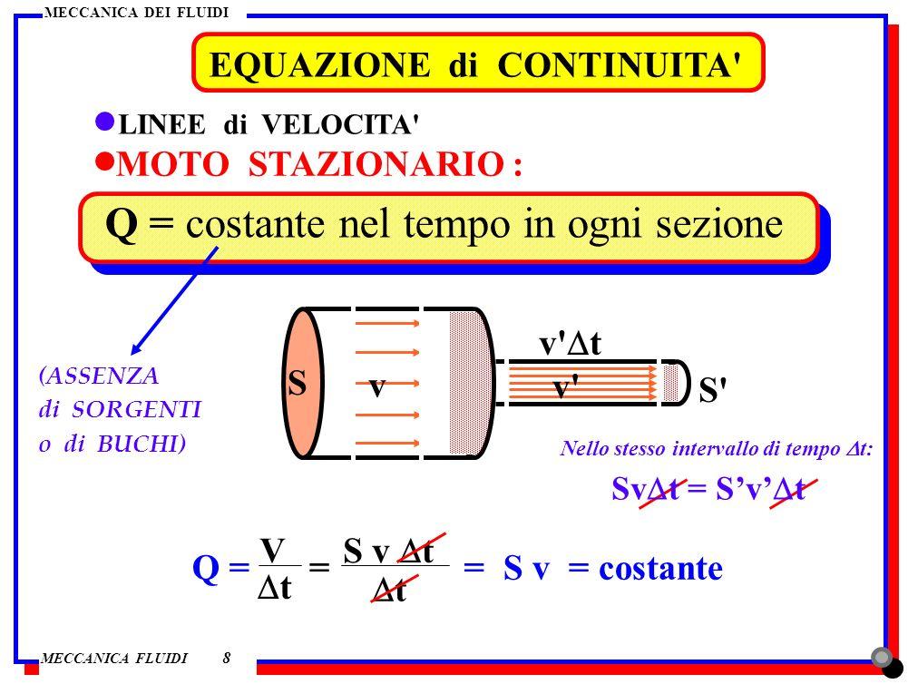 Q = costante nel tempo in ogni sezione