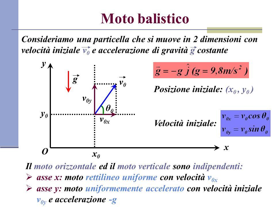 Moto balistico Consideriamo una particella che si muove in 2 dimensioni con velocità iniziale v0 e accelerazione di gravità g costante.