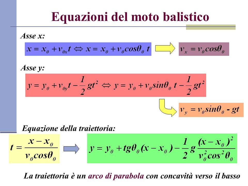 Equazioni del moto balistico