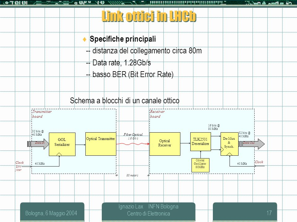 Link ottici in LHCb Specifiche principali