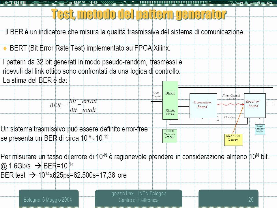 Test, metodo del pattern generator