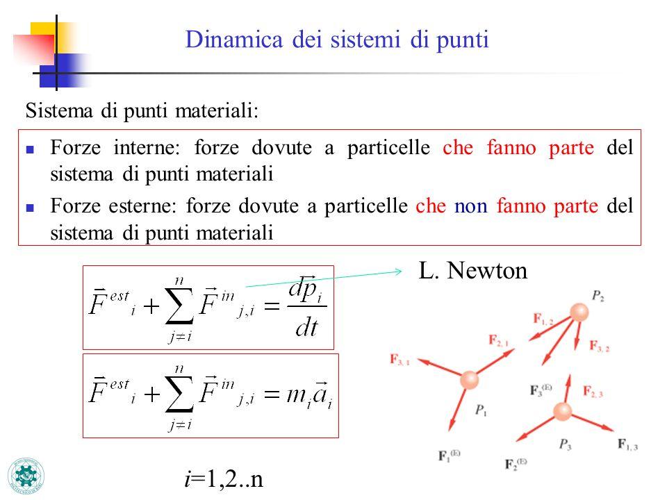 Dinamica dei sistemi di punti