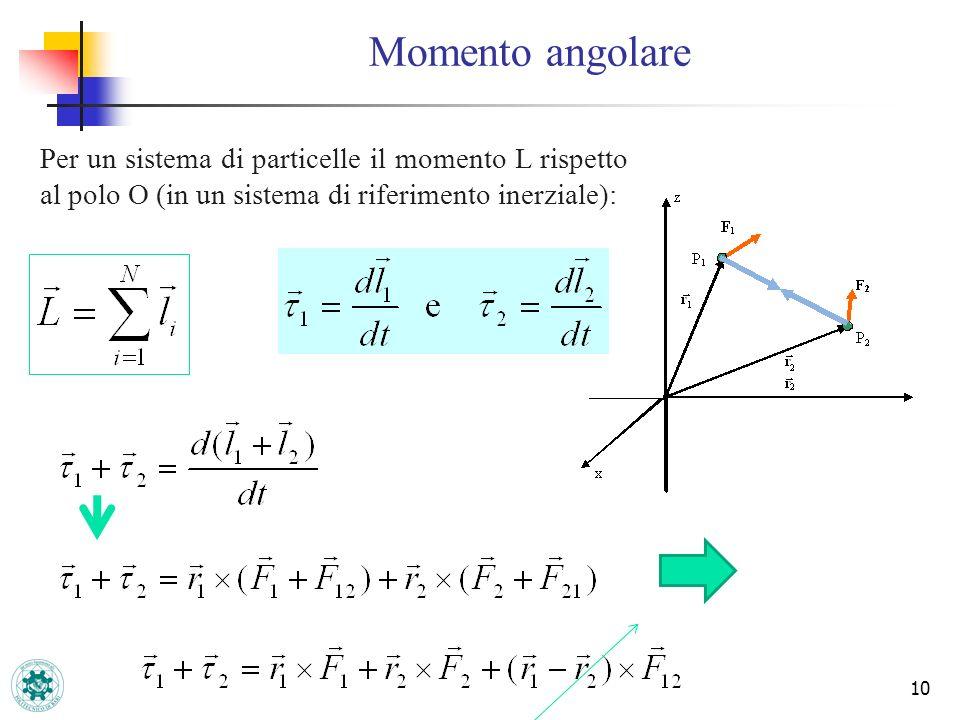 Momento angolare Per un sistema di particelle il momento L rispetto al polo O (in un sistema di riferimento inerziale):