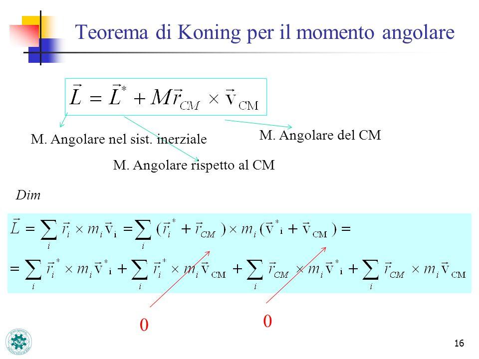 Teorema di Koning per il momento angolare