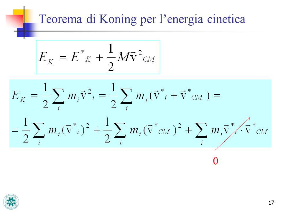 Teorema di Koning per l'energia cinetica