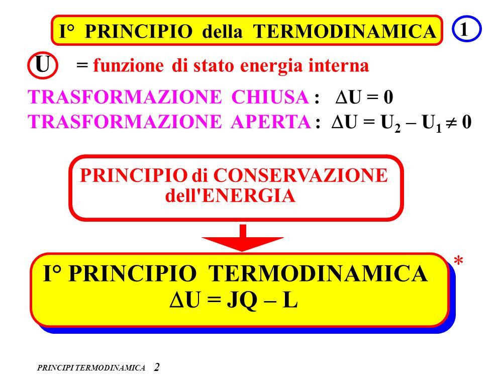 U = funzione di stato energia interna