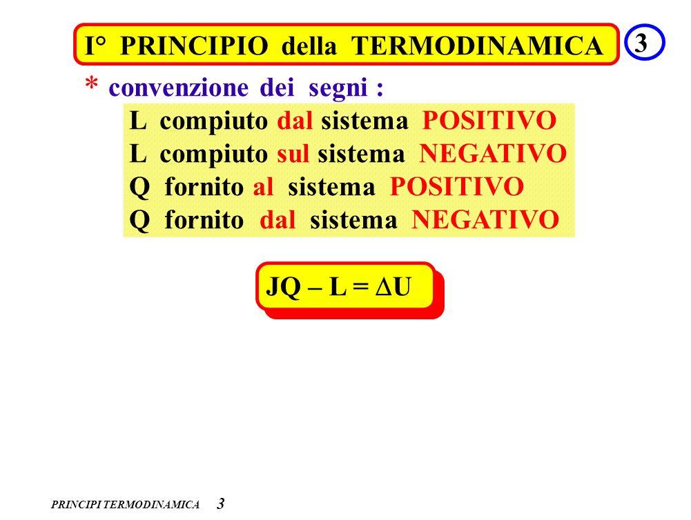 * 3 I° PRINCIPIO della TERMODINAMICA convenzione dei segni :