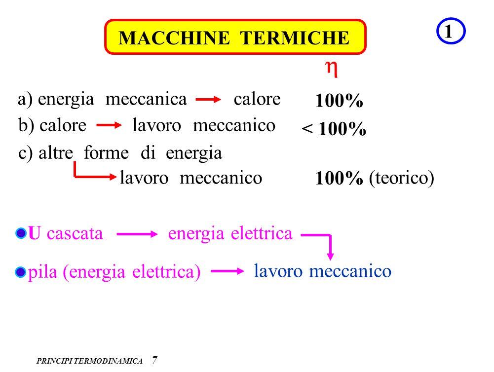 h 1 MACCHINE TERMICHE a) energia meccanica calore 100%