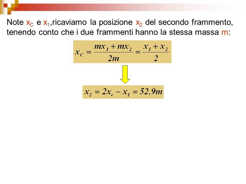 Note xC e x1,ricaviamo la posizione x2 del secondo frammento, tenendo conto che i due frammenti hanno la stessa massa m: