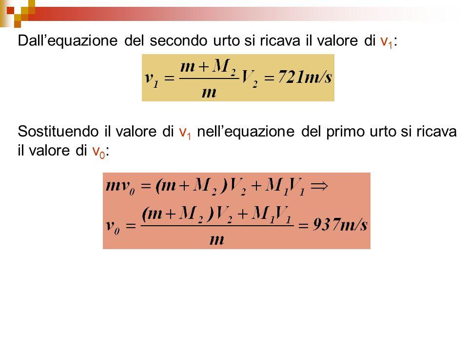 Dall'equazione del secondo urto si ricava il valore di v1: