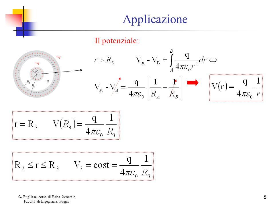 Applicazione Il potenziale: G. Pugliese, corso di Fisica Generale