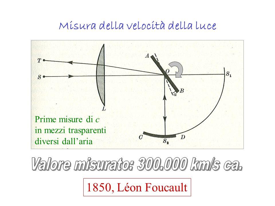 Misura della velocità della luce