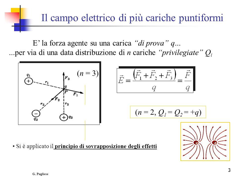 Il campo elettrico di più cariche puntiformi