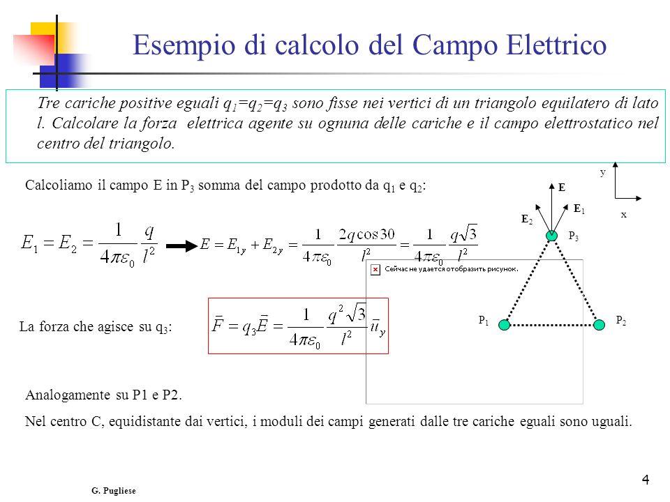 Esempio di calcolo del Campo Elettrico