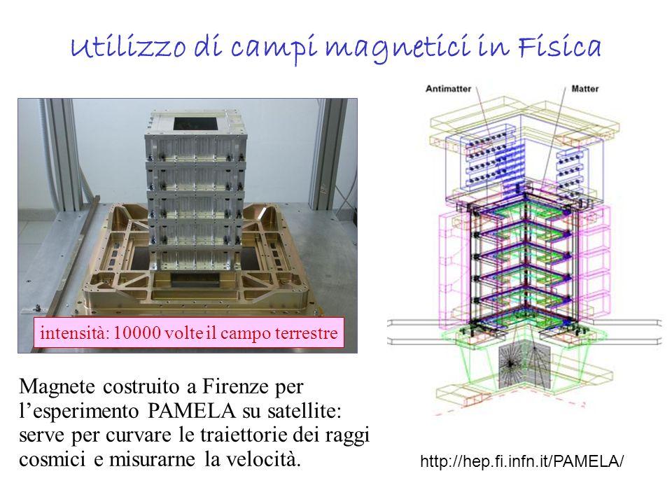 Utilizzo di campi magnetici in Fisica